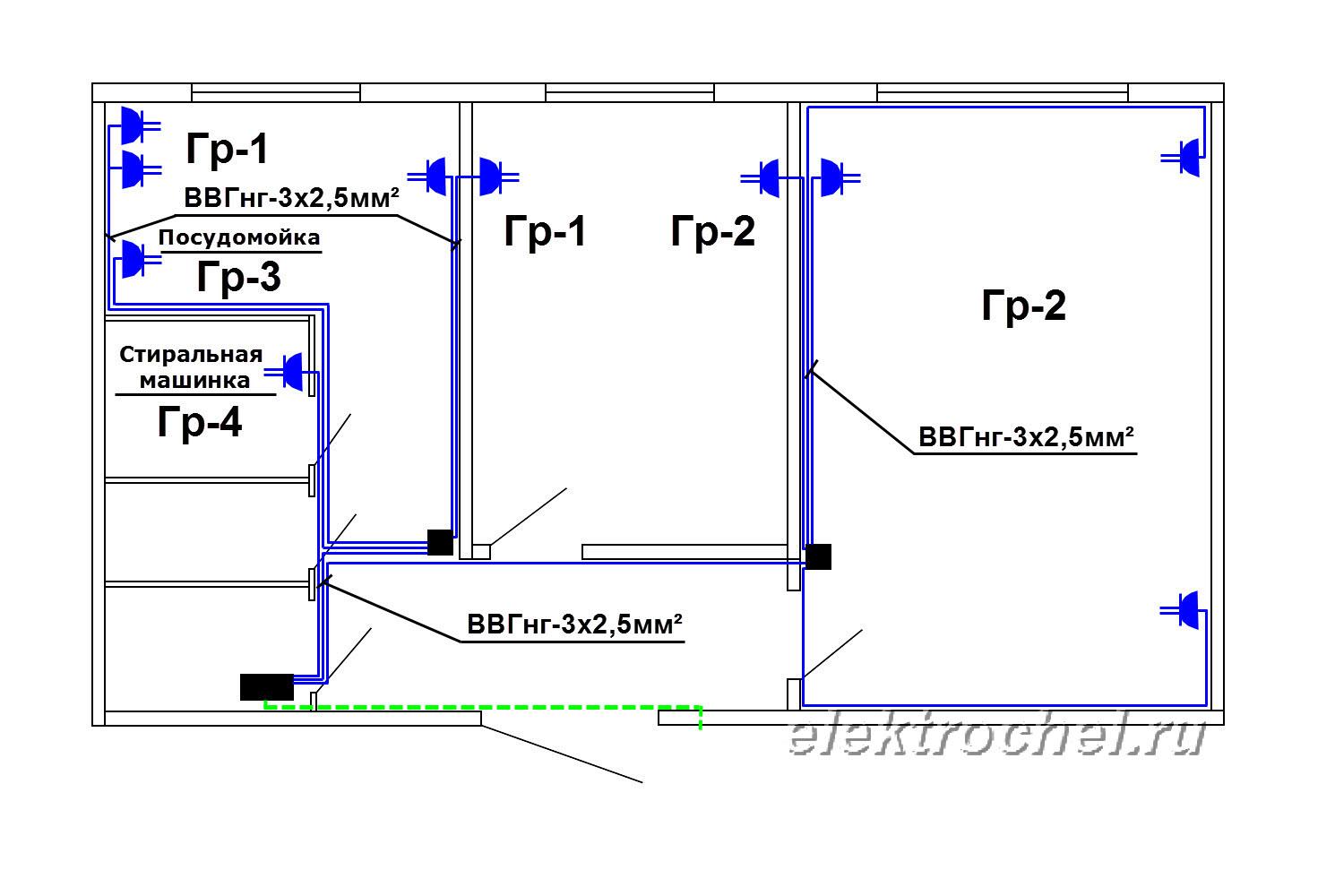 Схема освещения в однокомнатной квартире
