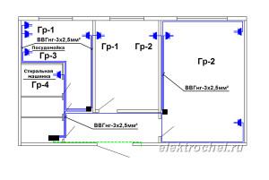 Схема розеточной сети в 2-х комнатной квартире